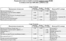 Расписание консультаций для студентов ФЗВО в осеннем семестре 2020-2021 учебного года