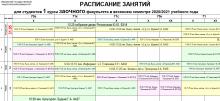 Расписание занятий, зачетов и экзаменов летней сессии ФЗВО 2020-2021 учебного года