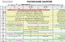 Расписание занятий, зачетов и экзаменов летней сессии 2018-2019 учебного года