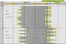 График сессий ФЗВО на 2016-2017 учебный год